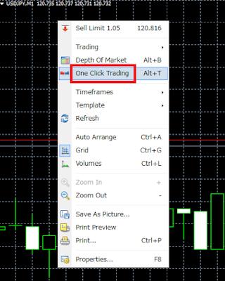 One Click Trading гэж юу вэ?