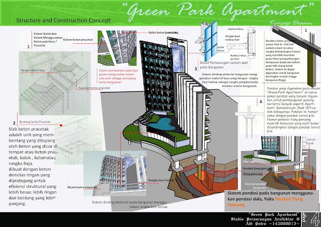 LIfE is ART Tugas Desain Bangunan Tinggi