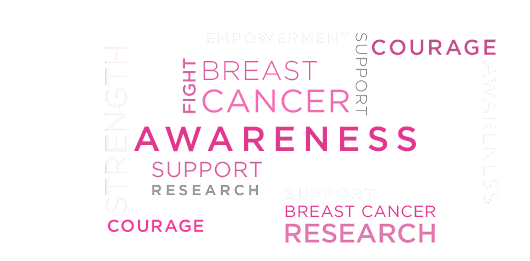Do You Know About the Disparities in Breast Cancer Screening? *