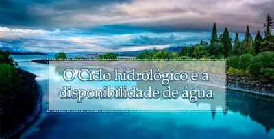 Ciclo hidrológico.