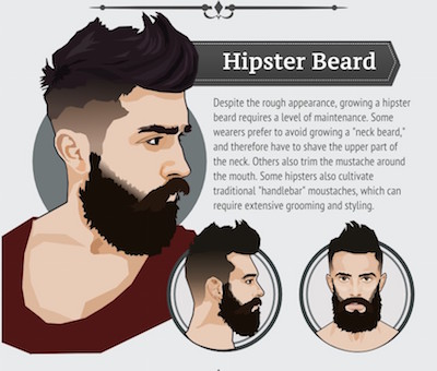 These are the 6 Mens Beard Look Trend In 2015
