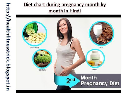 pregnancy and health tips zw
