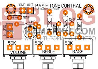 Cara Membuat tone Control tanpa Catu daya ( Pasif )