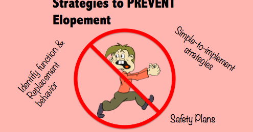 Autism Tank MiniSeries Strategies to PREVENT Elopement 2