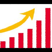 ビジネスのイラスト「業績アップ・右肩上がりのグラフ」
