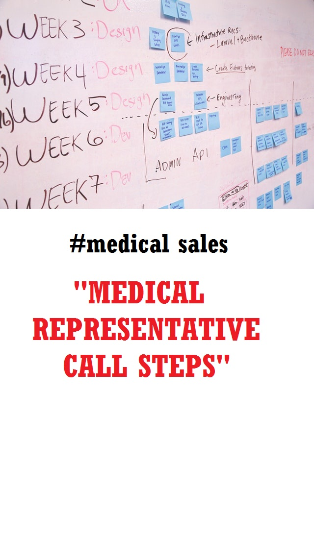 Medical representative call steps