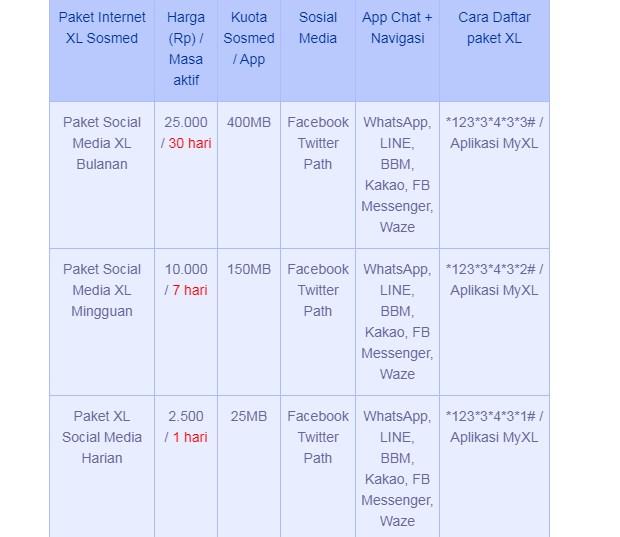 Paket Internet XL Social Media