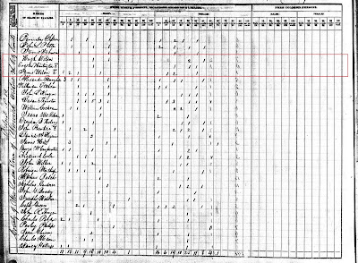 1840 Federal Census, District No. 14,  Town of Norwich, New London Co., Connecticut