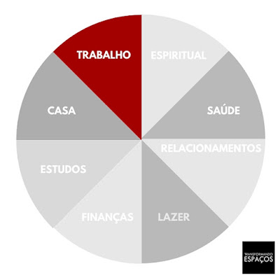 ORGANIZE SEU TRABALHO - DICAS DE ORGANIZAÇÃO