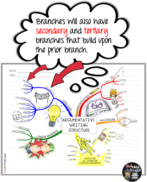 Using mind mapping is a great way to get your upper elementary, middle school, & high school students engaged in learning! It allows students to doodle while adding pictures & visuals to their work. It's an inspiring & logical way to engage students in note taking. It also maps out ideas so they can recall material! Use this post to learn all about creative mind map lessons & how they can help students with brainstorming, problem solving, memorization, planning, researching, presenting, & MORE!