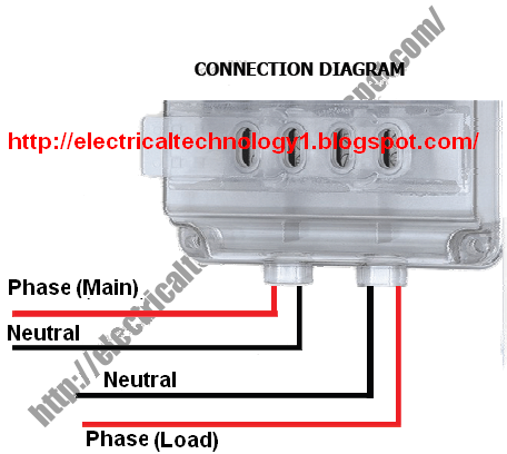 Electrical technology: How To Wire a Single Phase kWh