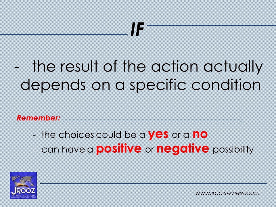 Whether or If? What are the Differences? - Learn English ...