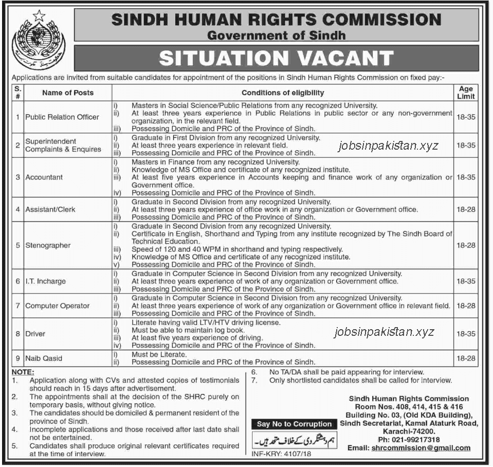Advertisement for Sindh Human Rights Commission Jobs