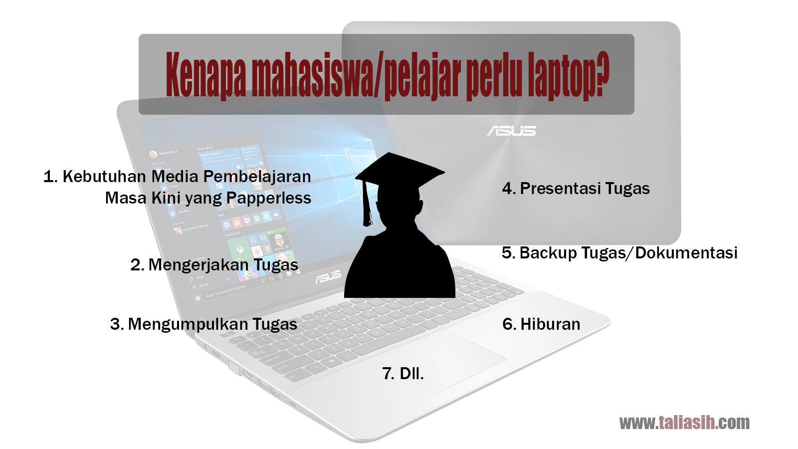 Kebutuhan Laptop Bagi Mahasiswa
