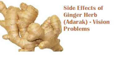 Side Effects of Ginger Herb (Adarak) - Vision Problems