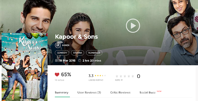 Kapoor & Sons 2016 Full Hindi Movie in HD 720p avi mp4 3gp hq free