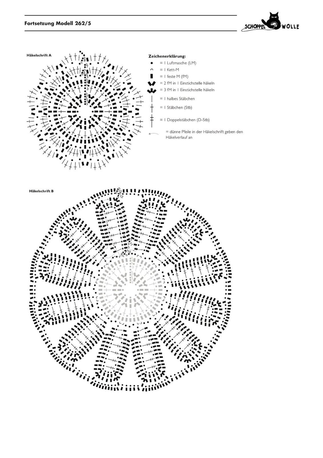 Ergahandmade Crochet Dress Diagrams Free Pattern
