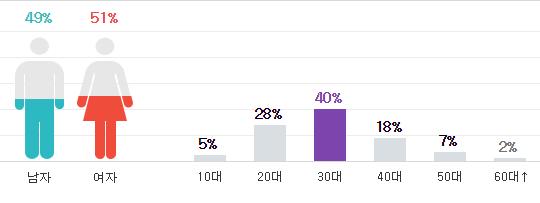 Produce x 101 şovundaki JYP stajyeri Yoon Sunbin, iljin geçmişi sebebiyle eleştiriliyor