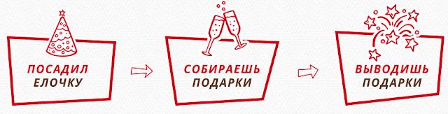 браузерная игра novka