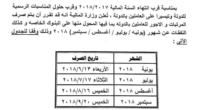 فاكس المالية بموعد صرف المرتبات بداية من يوم 13 بسبب المناسبات الرسمية للدولة