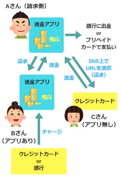 https://mag.app-liv.jp/archive/78104