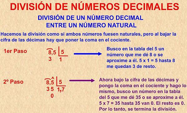 http://www.eltanquematematico.es/ladivision_cd/iniciar_pd.html