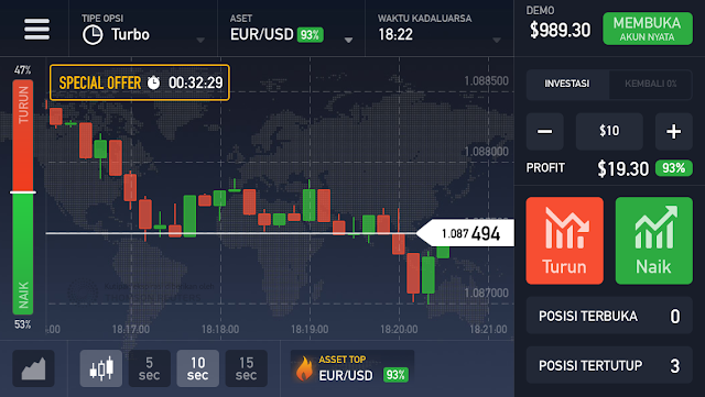 Binary options bank konto rnta
