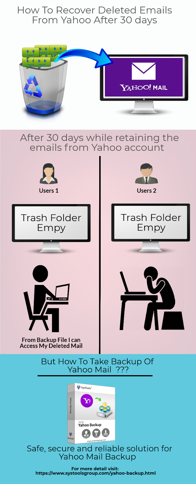 yahoo mail recover after 30 days - How To Get Back Emails That Were Deleted Yahoo