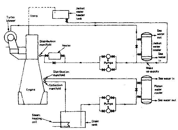 salt water engine diagram few drawings for easy understanding  few drawings for easy understanding