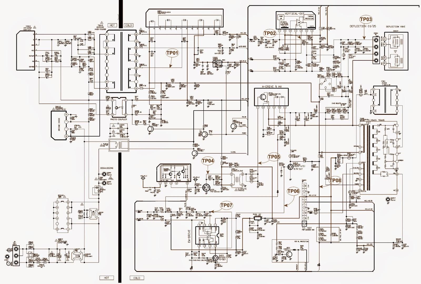 Electro help: SAMSUNG CRT TVWS32Z30HPQ  SMPS (Power