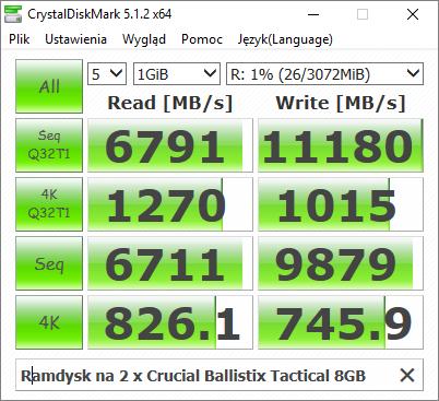 Wydajność Ramdysku opartego o 2 kości Crucial Ballistix Tactical 8GB