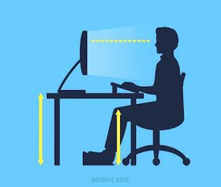 Ilustrasi posisi duduk