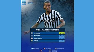 Super League: O Αλεξάνταρ Πρίγιοβιτς ο πιο εύστοχος ποδοσφαιριστής
