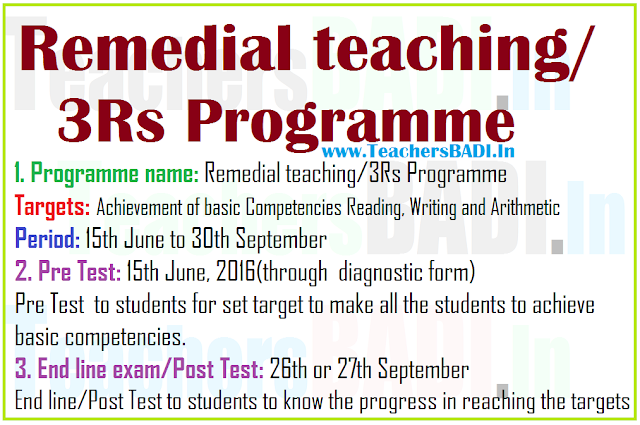 Remedial teaching/3Rs Programme Post test/End line Exam Date for TS schools