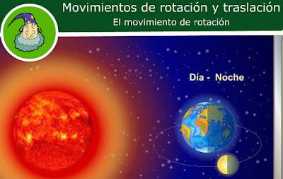http://ares.cnice.mec.es/ciengehi/b/03/animaciones/a_fb24_02v01.swf