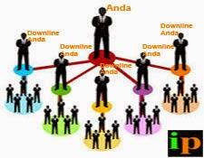 Internet berhasil menjadi media yang mengagumkan sekaligus media yang bisa menciptakan perub Bisnis MLM-Cara Mencari Uang Diinternet Paling Mudah