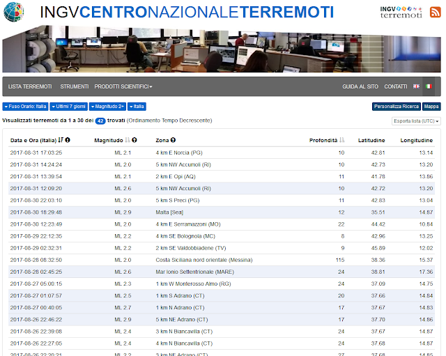 Lista Terremoti aggiornata in tempo reale in italia