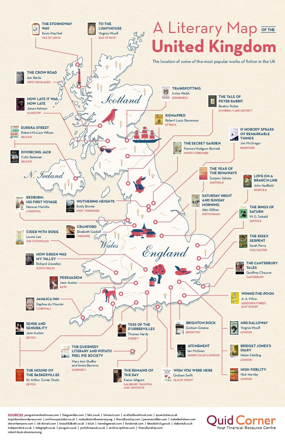 A Literary Map of the United Kingdom #infographic