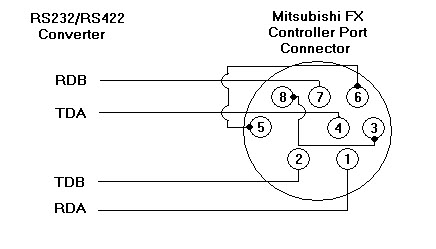 Rs232 To Rs485 Wiring Diagram 1999 Ford Ranger Electrical Make Your Own Mitsubishi Fx Cable ~ Automation-talk | All About Industrial Automation