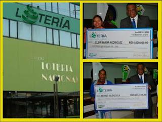 loteria-nacional-dominicana-resultados-de-hoy