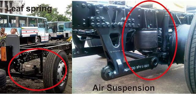Perbedaan Leaf Spring Dengan Air Suspension pada Chasis Bus