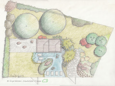 dibujo de jardines. Sketch