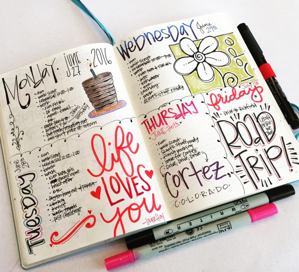 Classroom Design Journal Articles : T matthews fine art bullet journal pages