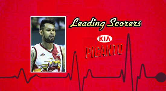 List of Kia Picanto leading scorers 2017-2018 PBA Philippine Cup