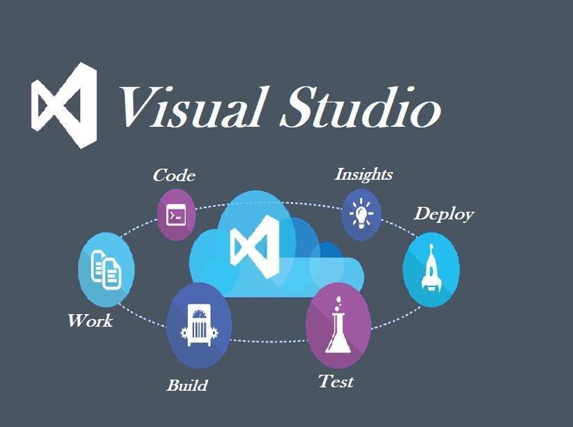 Первое Знакомство С Visual Studio 2019