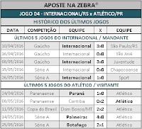 LOTOGOL 797 - HISTÓRICO JOGO 04