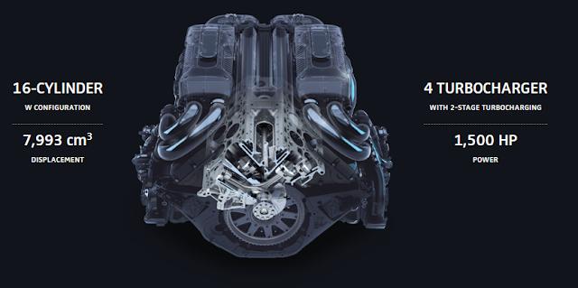 Una genuina composición que genera 1.480 caballos de fuerza
