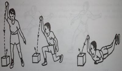 Teknik Membakar