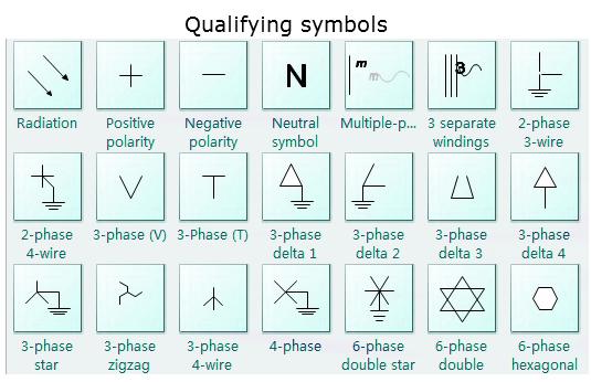 wiring neutral symbol automotive block diagram u2022 rh carwiringdiagram today GFCI Wiring Neutral GFCI Wiring Neutral