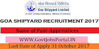 Goa Shipyard Limited Recruitment 2017– 34 Apprentices